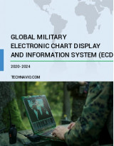 Military Electronic Chart Display and Information System Market by Type and Geography - Forecast and Analysis 2020-2024