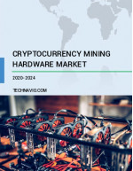 Cryptocurrency Mining Hardware Market by Product and Geography - Forecast and Analysis 2020-2024