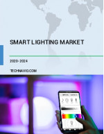 Smart Lighting Market by Application and Geography - Forecast and Analysis 2020-2024