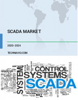 SCADA Market by End-user, Type, and Geography - Forecast and Analysis 2020-2024