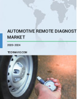 Automotive Remote Diagnostics Market by Vehicle Type and Geography  Forecast and Analysis 2021-2025