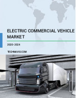 Electric Commercial Vehicle Market by Product and Geography - Forecast and Analysis 2020-2024