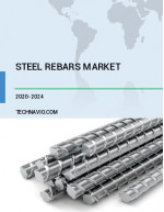 Steel Rebars Market by Application and Geography  Forecast and Analysis 2021-2025