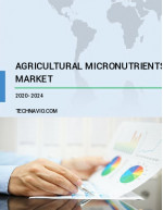 Agricultural Micronutrients Market by Crop Type, Nutrients, and Geography - Forecast and Analysis 2020-2024