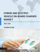 Hybrid and Electric Vehicle On-Board Charger Market by Type and Geography - Forecast and Analysis 2020-2024