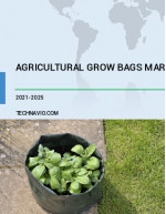 Agricultural Grow Bags Market by Raw Material, Product, and Geography - Forecast and Analysis 2021-2025