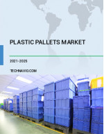 Plastic Pallets Market by Material and Geography - Global Forecast & Analysis 2021-2025