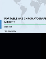 Portable Gas Chromatography Market by Application and Geography - Forecast and Analysis 2021-2025