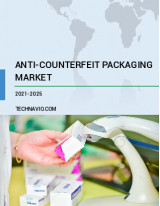 Anti-Counterfeit Packaging Market by Technology, Application, and Geography - Forecast and Analysis 2021-2025