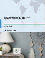 Homeware Market by Product, Distribution Channel, and Geography - Forecast and Analysis 2020-2024