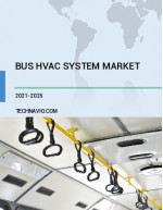 Bus HVAC System Market by Powertrain and Geography  Forecast and Analysis 2021-2025