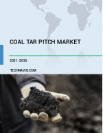 Coal Tar Pitch Market by Application and Geography - Forecast and Analysis 2021-2025