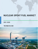 Nuclear Spent Fuel Market by Type and Geography - Forecast and Analysis 2021-2025