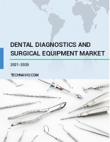 Dental Diagnostics and Surgical Equipment Market by Product and Geography - Forecast and Analysis 2021-2025