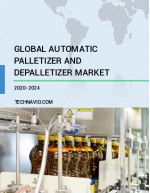 Automatic Palletizer and Depalletizer Market by Type, End-user, and Geography - Forecast and Analysis 2020-2024